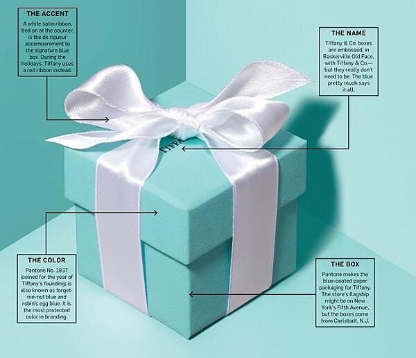 iconic tiffany packaging design