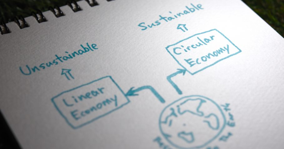 Circularity vs. Sustainability – What is the difference?